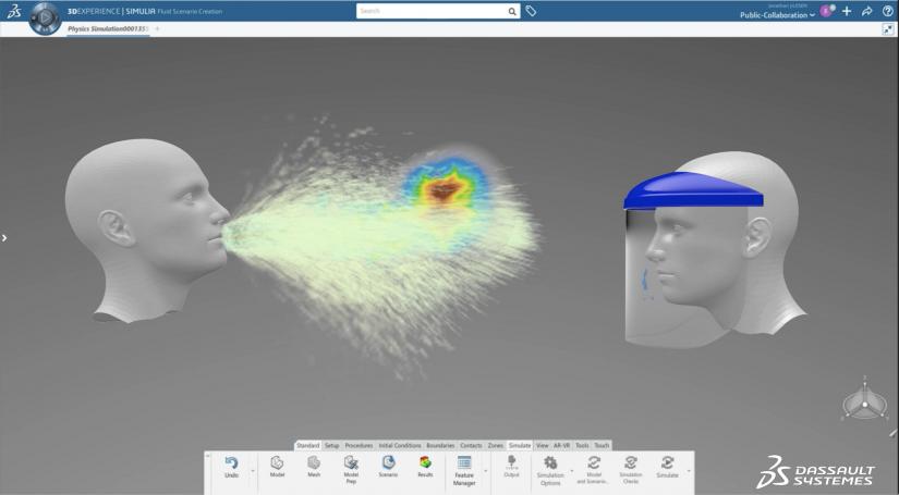 Dassault Systèmes, Centric PLM, Simulia, estornudos en 3D, COVID-19